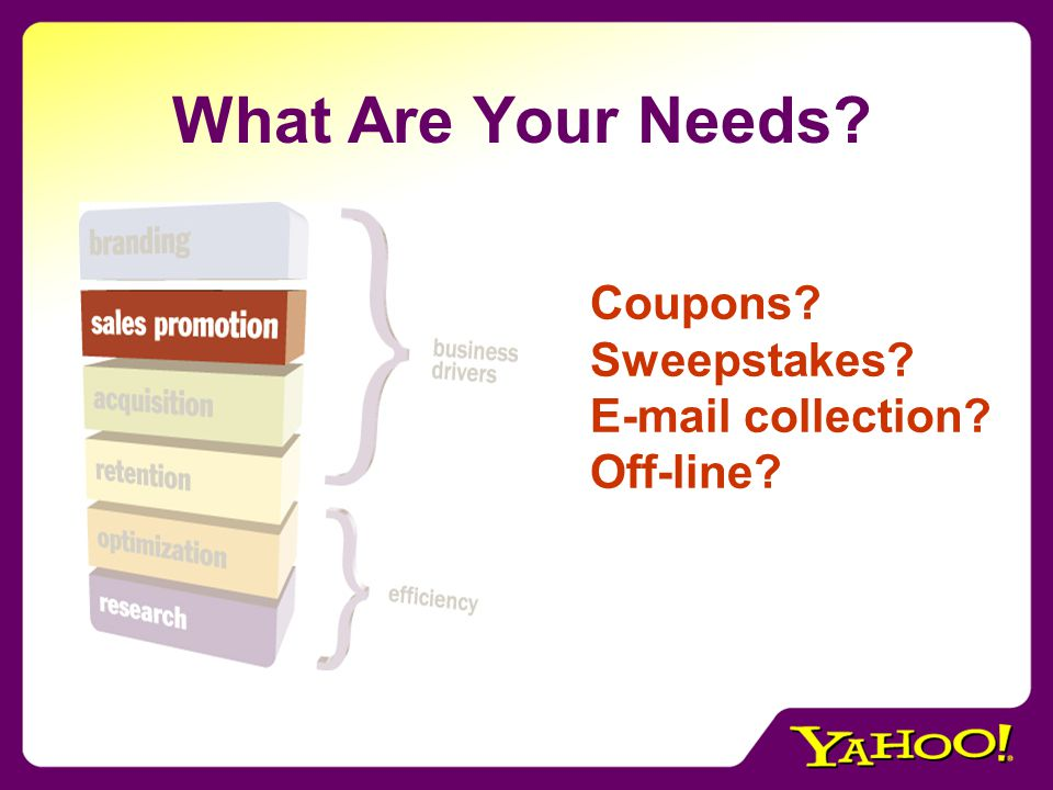 What Are Your Needs Coupons Sweepstakes E-mail collection Off-line