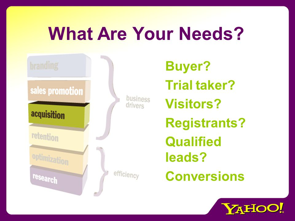 What Are Your Needs Buyer Trial taker Visitors Registrants Qualified leads Conversions