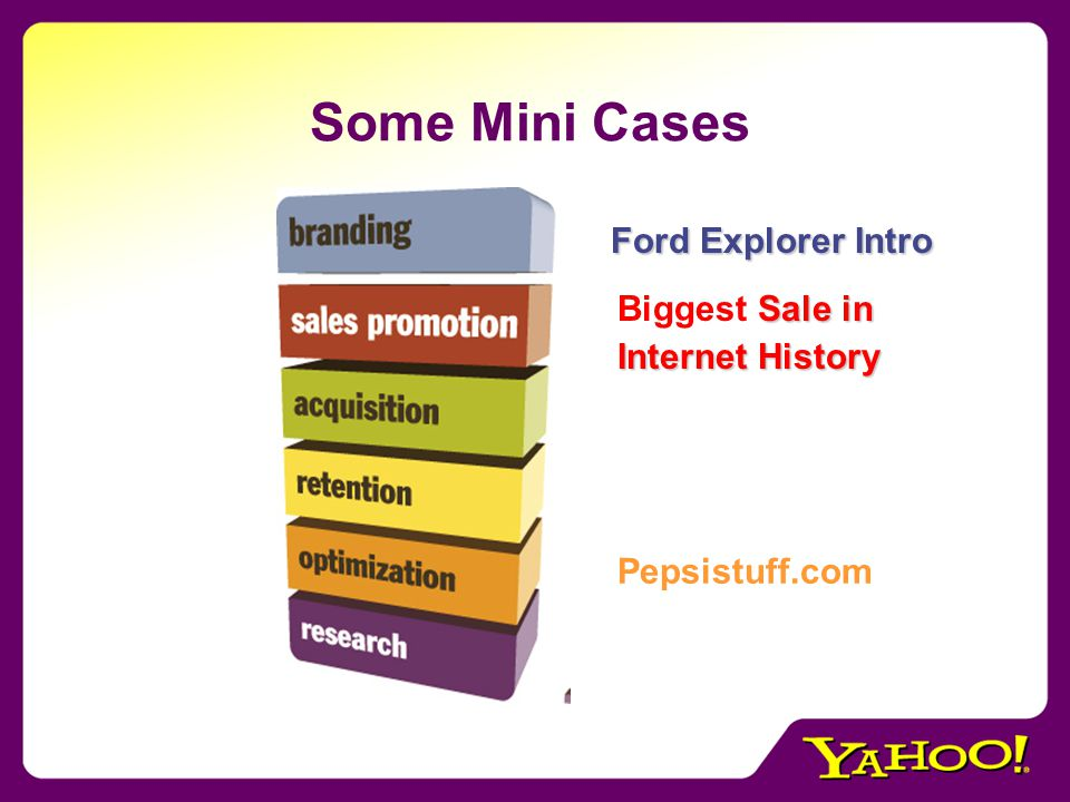 Some Mini Cases Ford Explorer Intro Ford Explorer Intro Sale in Biggest Sale in Internet History Pepsistuff.com