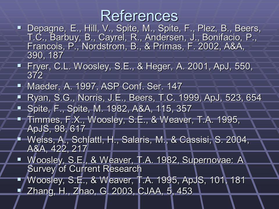 References  Depagne, E., Hill, V., Spite, M., Spite, F., Plez, B., Beers, T.C., Barbuy, B., Cayrel, R., Andersen, J., Bonifacio, P., Francois, P., Nordstrom, B., & Primas, F.