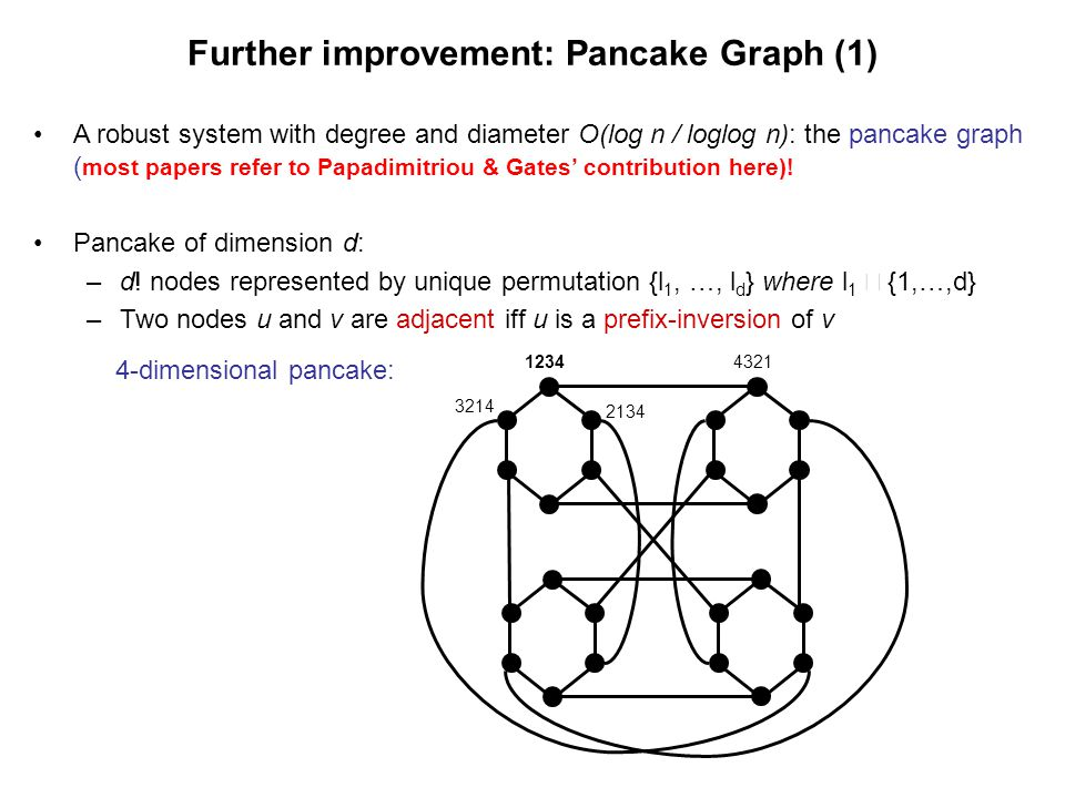 Further improvement: Pancake Graph (1) A robust system with degree and diameter O(log n / loglog n): the pancake graph ( most papers refer to Papadimitriou & Gates' contribution here).