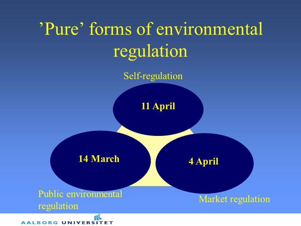 'Pure' forms of environmental regulation Public environmental regulation Market regulation Self-regulation 14 March 4 April 11 April