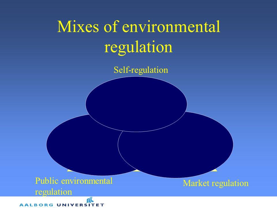 Mixes of environmental regulation Public environmental regulation Market regulation Self-regulation