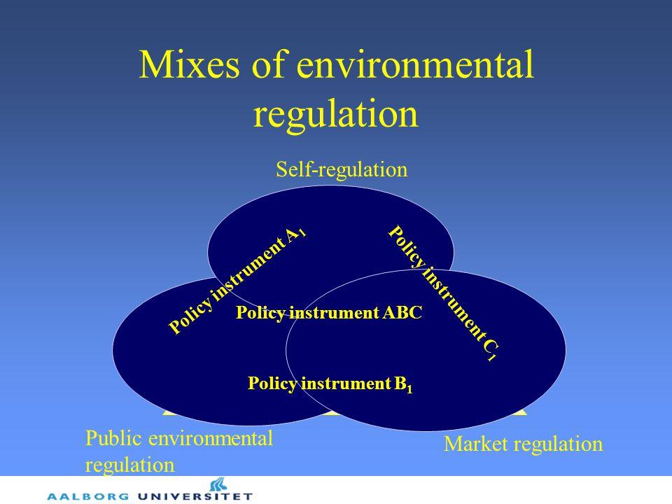 Mixes of environmental regulation Public environmental regulation Market regulation Self-regulation Policy instrument ABC Policy instrument A 1 Policy instrument B 1 Policy instrument C 1