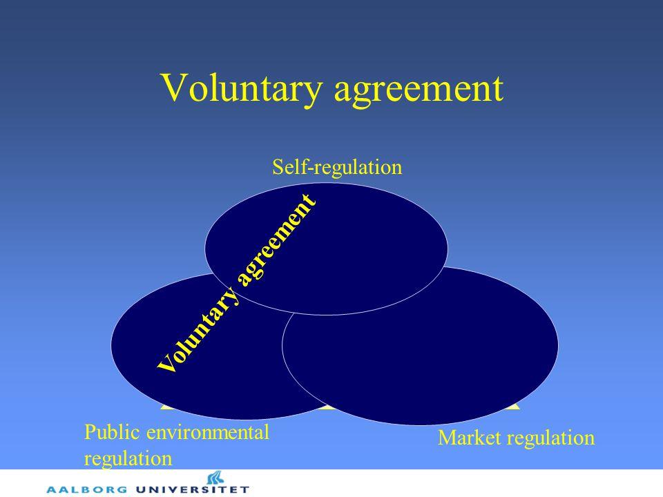 Voluntary agreement Public environmental regulation Market regulation Self-regulation Voluntary agreement