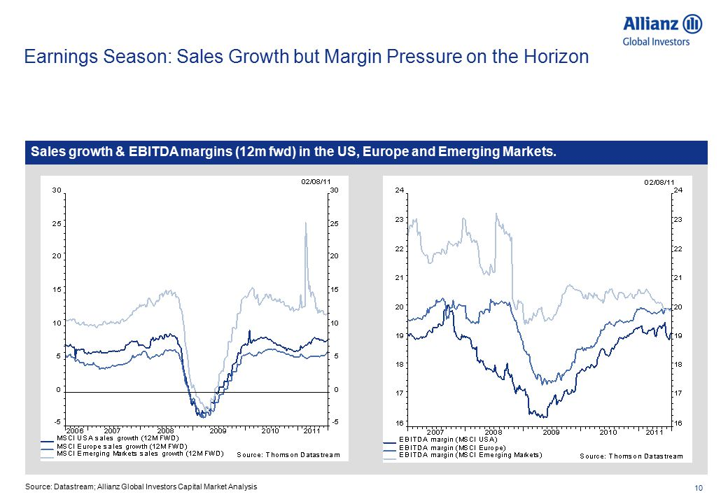 10 Sales growth & EBITDA margins (12m fwd) in the US, Europe and Emerging Markets. Earnings Season: Sales Growth but Margin Pressure on the Horizon So