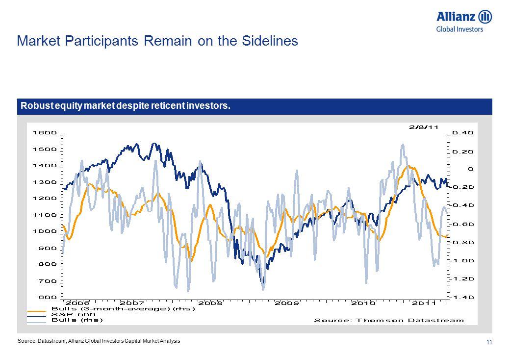 11 Market Participants Remain on the Sidelines Robust equity market despite reticent investors.