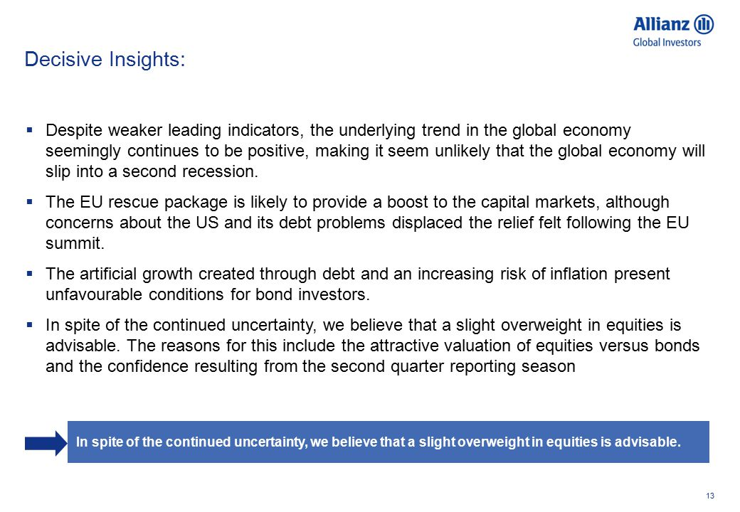 13 Decisive Insights: In spite of the continued uncertainty, we believe that a slight overweight in equities is advisable.  Despite weaker leading in