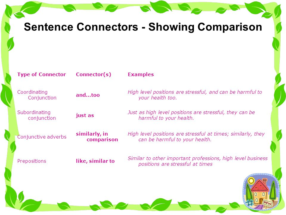 Sentence Connectors - Showing Contrast Unlike the undesirable stress of high level positions, the financial rewards make these positions very desirable indeed.