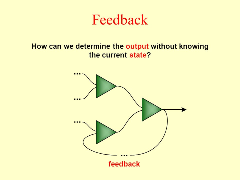 Feedback How can we determine the output without knowing the current state?... feedback