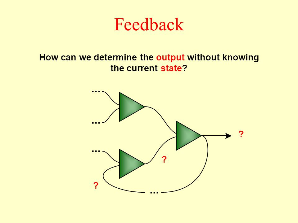 Feedback How can we determine the output without knowing the current state?... ? ? ?
