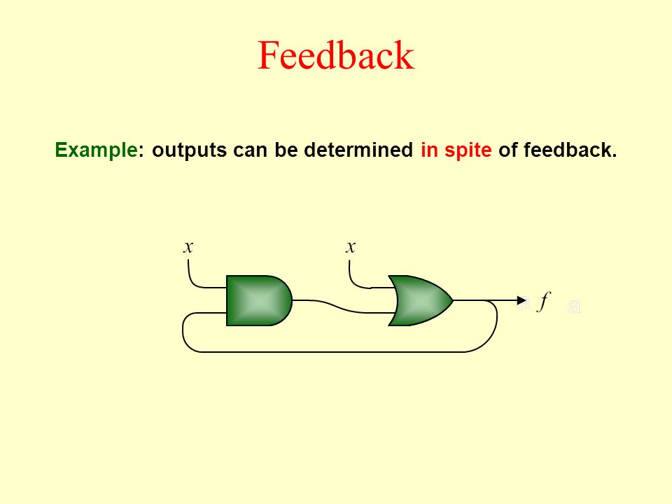 Example: outputs can be determined in spite of feedback. Feedback