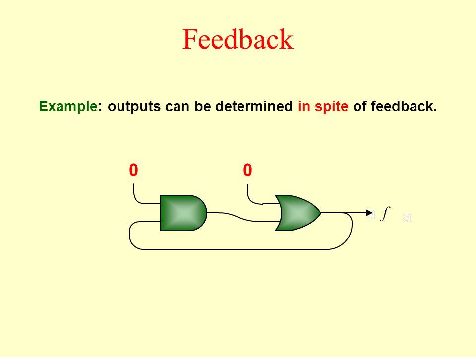 0 0 Example: outputs can be determined in spite of feedback. Feedback
