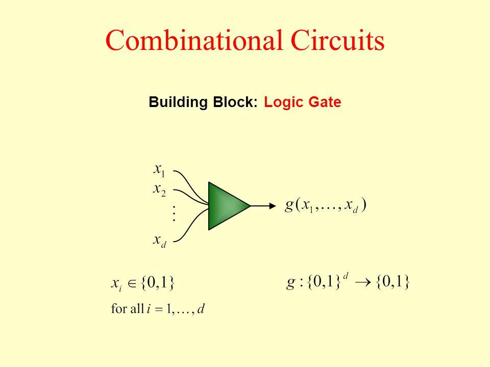 Combinational Circuits Logic GateBuilding Block: feed-forward device