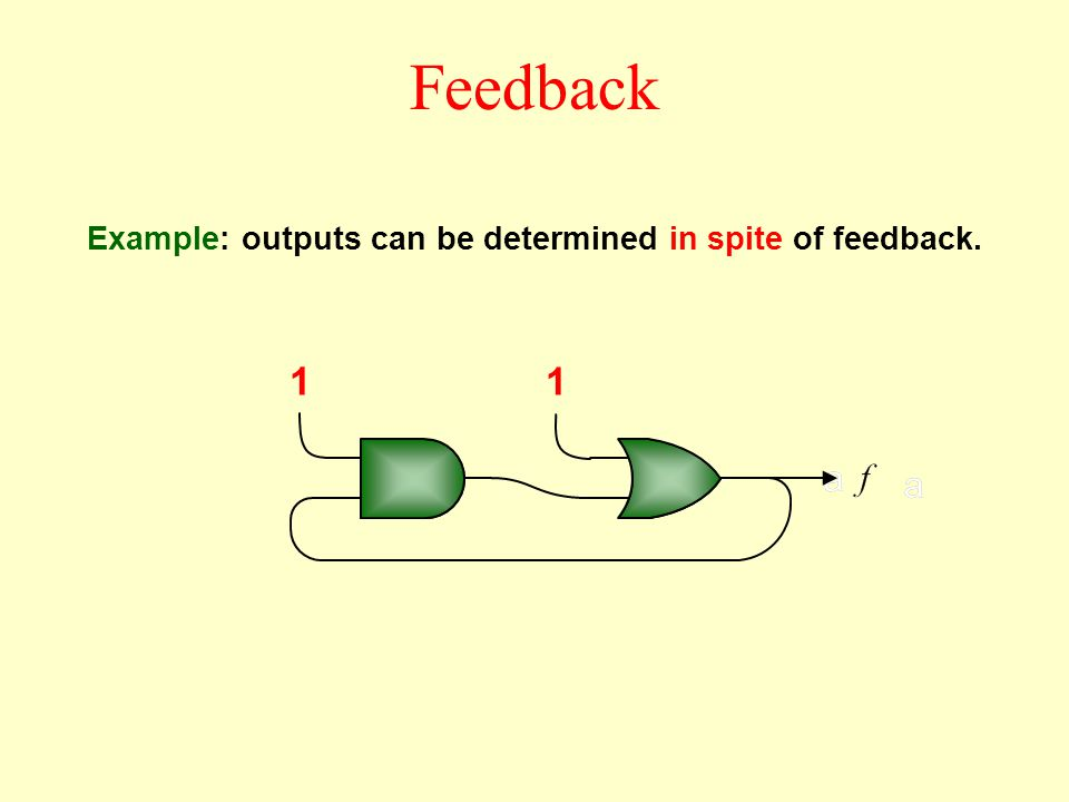 1 1 Example: outputs can be determined in spite of feedback. Feedback