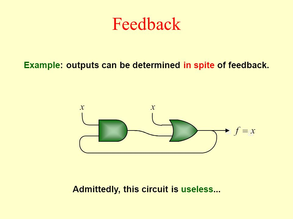Admittedly, this circuit is useless... Example: outputs can be determined in spite of feedback.