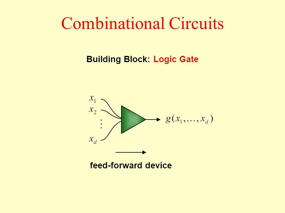 Generally feed-forward (i.e., acyclic) structures. Combinational Circuits x y x y z z c s