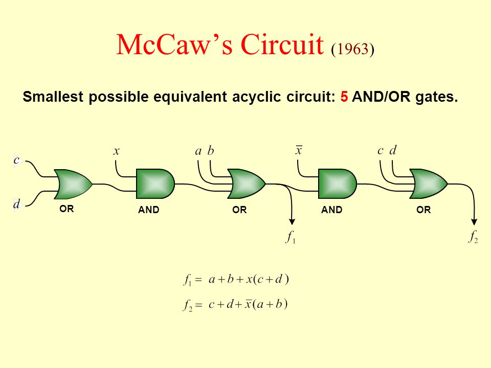 McCaw's Circuit (1963) Smallest possible equivalent acyclic circuit:5 AND/OR gates. ORAND OR AND