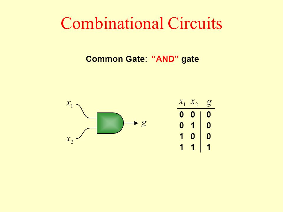 Combinational Circuits OR gate 0 0 1 1 0 1 0 1 0 1 1 1 Common Gate: