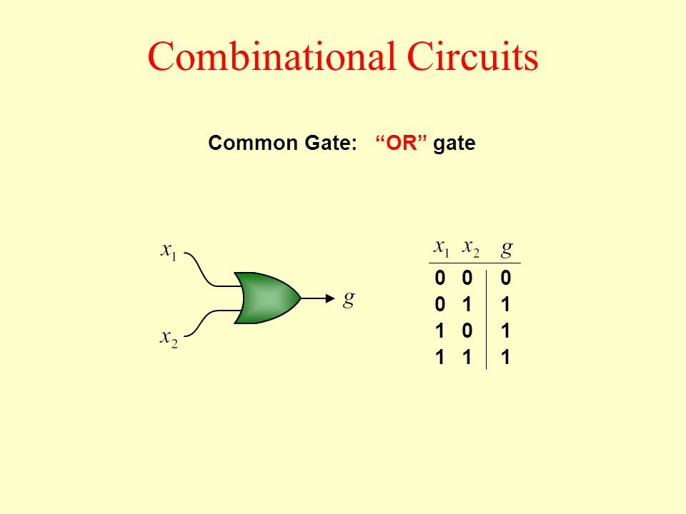 x 0 0 0 a b c d AND OR AND OR x x 0 )))((( 1 fcdxab 1 f  0 Circuits with Cycles