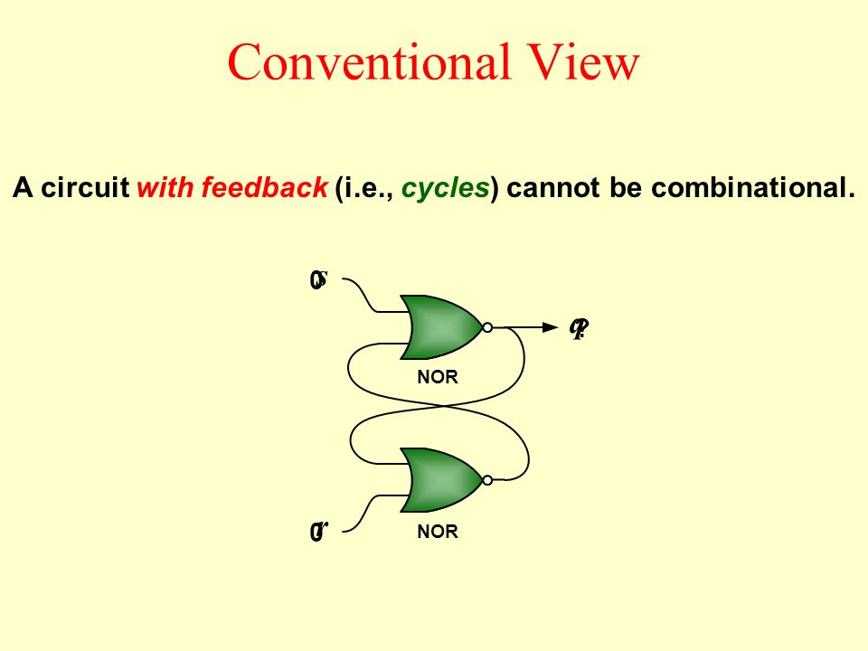 s r q NOR 0 0 ? A circuit with feedback (i.e., cycles) cannot be combinational. Conventional View