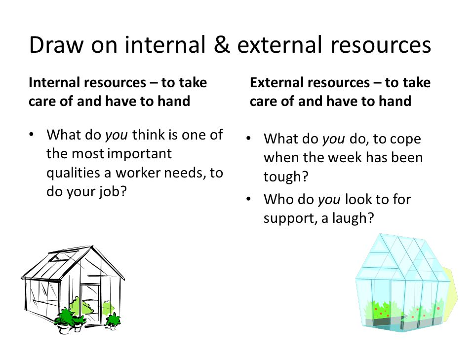 Draw on internal & external resources Internal resources – to take care of and have to hand What do you think is one of the most important qualities a worker needs, to do your job.