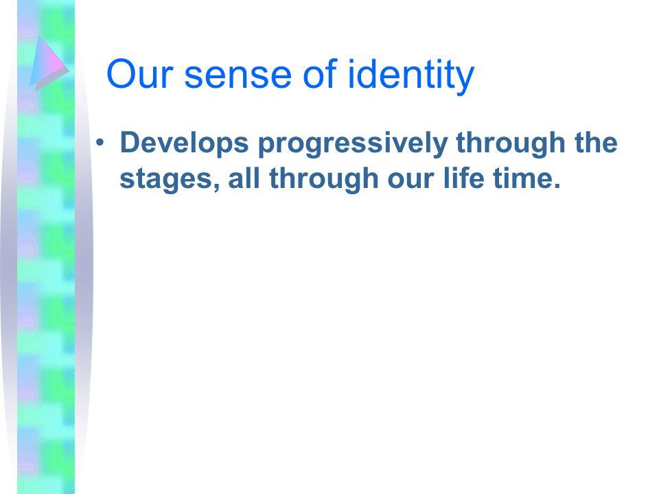 Facets of identity Spiritual/religious identity Cultural/ethnic identity Gender identity Professional identity Social identity Etc…