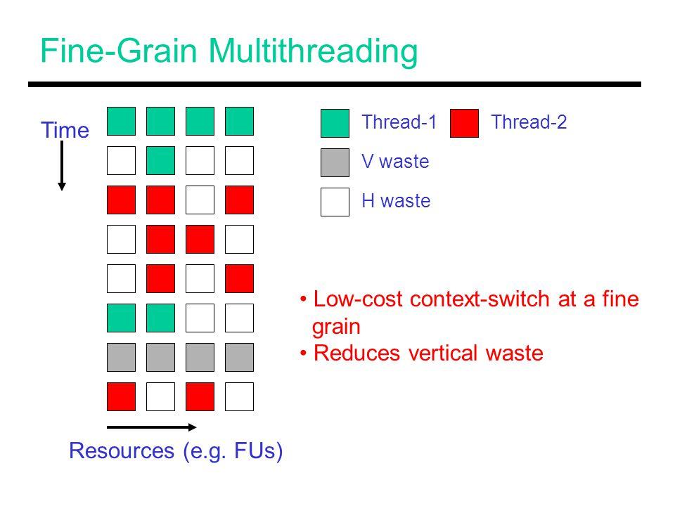 Fine-Grain Multithreading Time Resources (e.g.