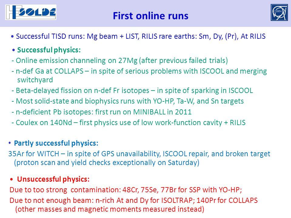 First online runs Successful TISD runs: Mg beam + LIST, RILIS rare earths: Sm, Dy, (Pr), At RILIS Successful physics: - Online emission channeling on