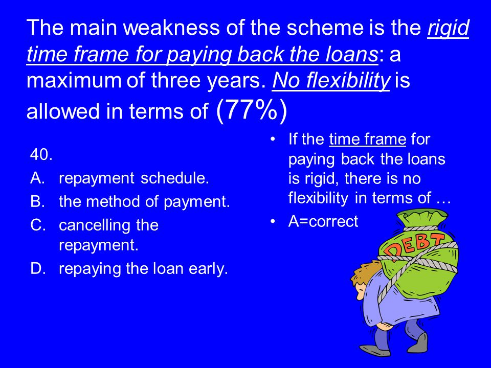 The main weakness of the scheme is the rigid time frame for paying back the loans: a maximum of three years. No flexibility is allowed in terms of (77