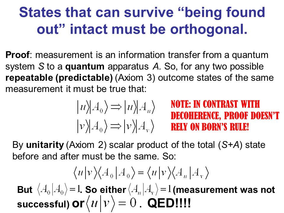 "States that can survive ""being found out"" intact must be orthogonal. Proof: measurement is an information transfer from a quantum system S to a quantu"