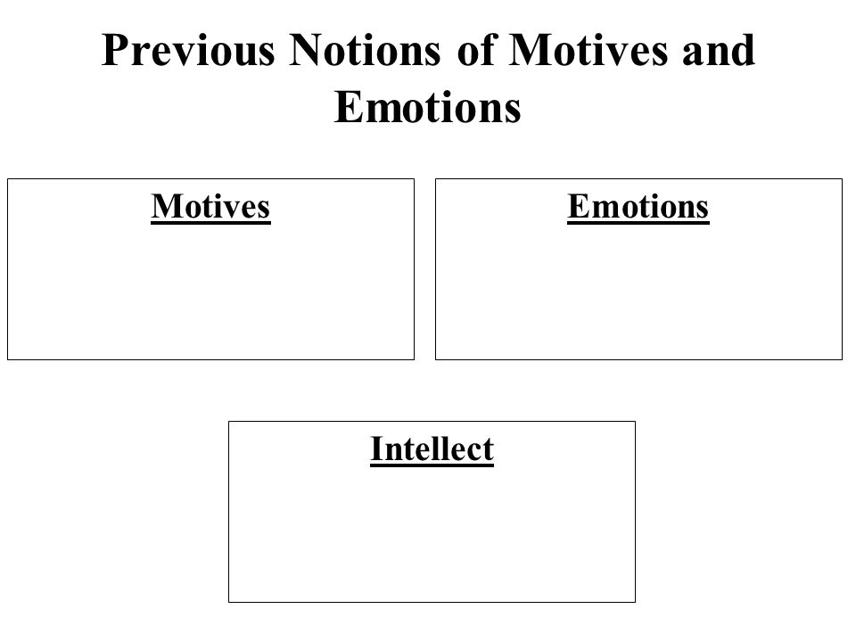 Previous Notions of Motives and Emotions MotivesEmotions Intellect