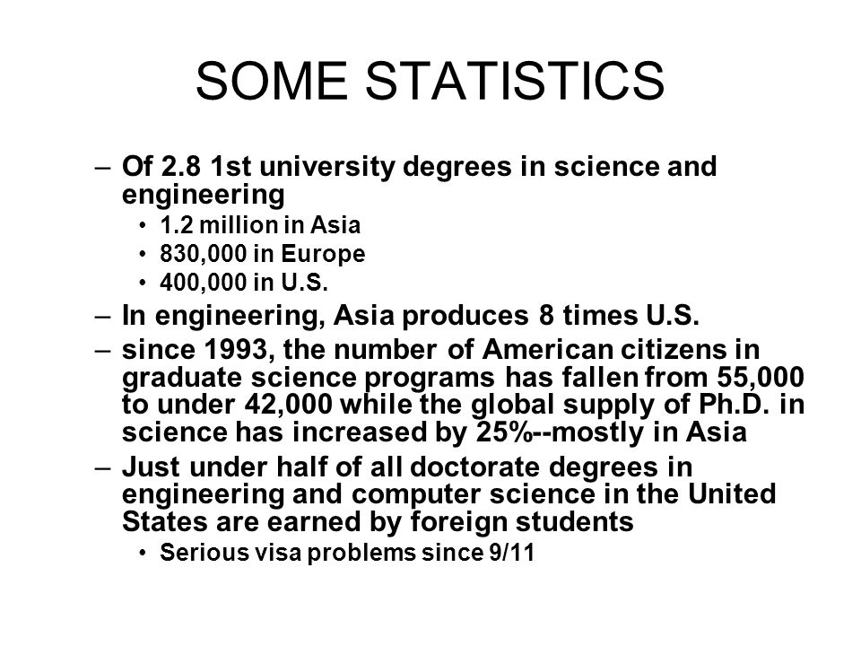 SOME STATISTICS –Of 2.8 1st university degrees in science and engineering 1.2 million in Asia 830,000 in Europe 400,000 in U.S.