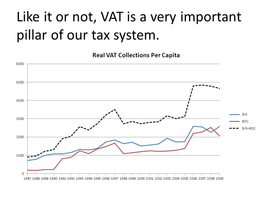 Like it or not, VAT is a very important pillar of our tax system.
