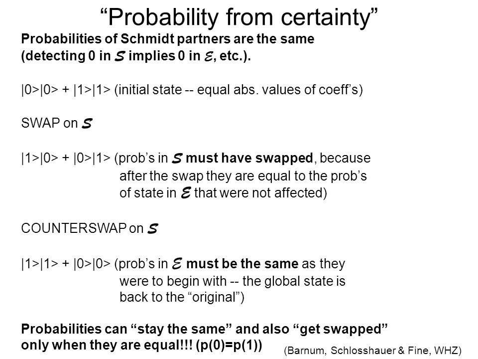 """Probability from certainty"" Probabilities of Schmidt partners are the same (detecting 0 in S implies 0 in E, etc.). 