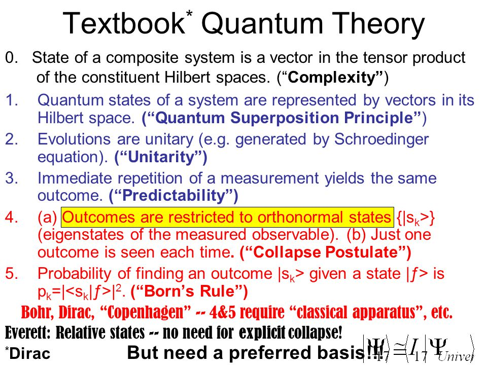 "Textbook * Quantum Theory 1.Quantum states of a system are represented by vectors in its Hilbert space. (""Quantum Superposition Principle"") 2.Evolutio"