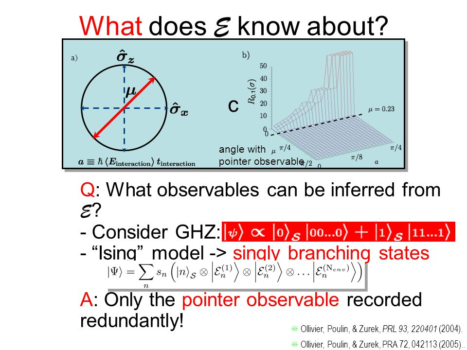 "What does E know about? Q: What observables can be inferred from E ? - Consider GHZ: - ""Ising"" model -> singly branching states A: Only the pointer ob"