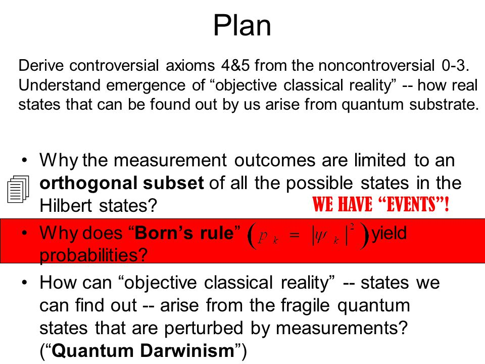 "Plan Why the measurement outcomes are limited to an orthogonal subset of all the possible states in the Hilbert states? Why does ""Born's rule"" yield p"