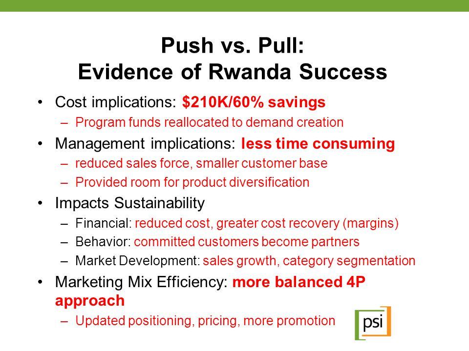 Push vs. Pull: Evidence of Rwanda Success Cost implications: $210K/60% savings –Program funds reallocated to demand creation Management implications:
