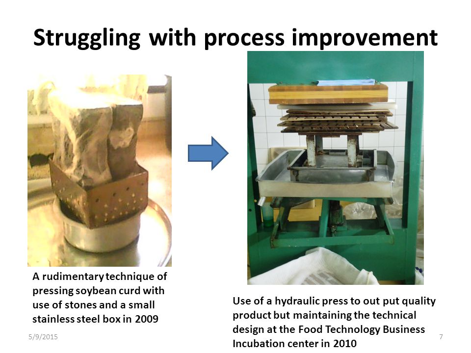 Struggling with process improvement A rudimentary technique of pressing soybean curd with use of stones and a small stainless steel box in 2009 Use of a hydraulic press to out put quality product but maintaining the technical design at the Food Technology Business Incubation center in 2010 5/9/20157
