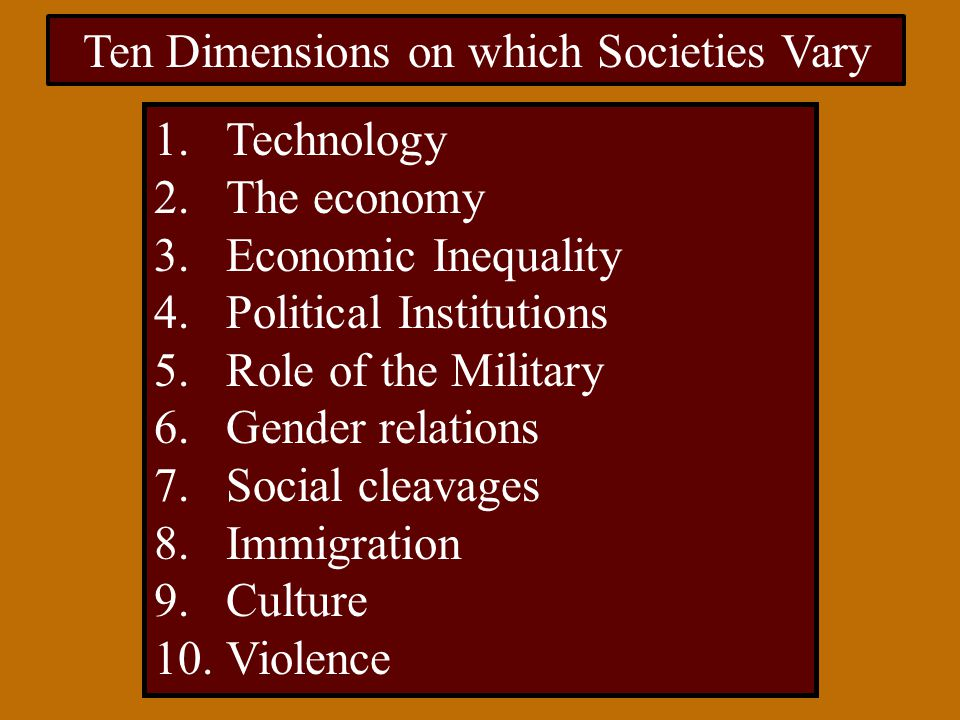 1.Technology 2.The economy 3.Economic Inequality 4.Political Institutions 5.Role of the Military 6.Gender relations 7.Social cleavages 8.Immigration 9.Culture 10.Violence Ten Dimensions on which Societies Vary