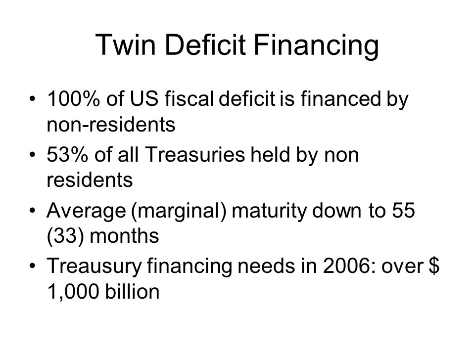 Twin Deficit Financing 100% of US fiscal deficit is financed by non-residents 53% of all Treasuries held by non residents Average (marginal) maturity down to 55 (33) months Treausury financing needs in 2006: over $ 1,000 billion