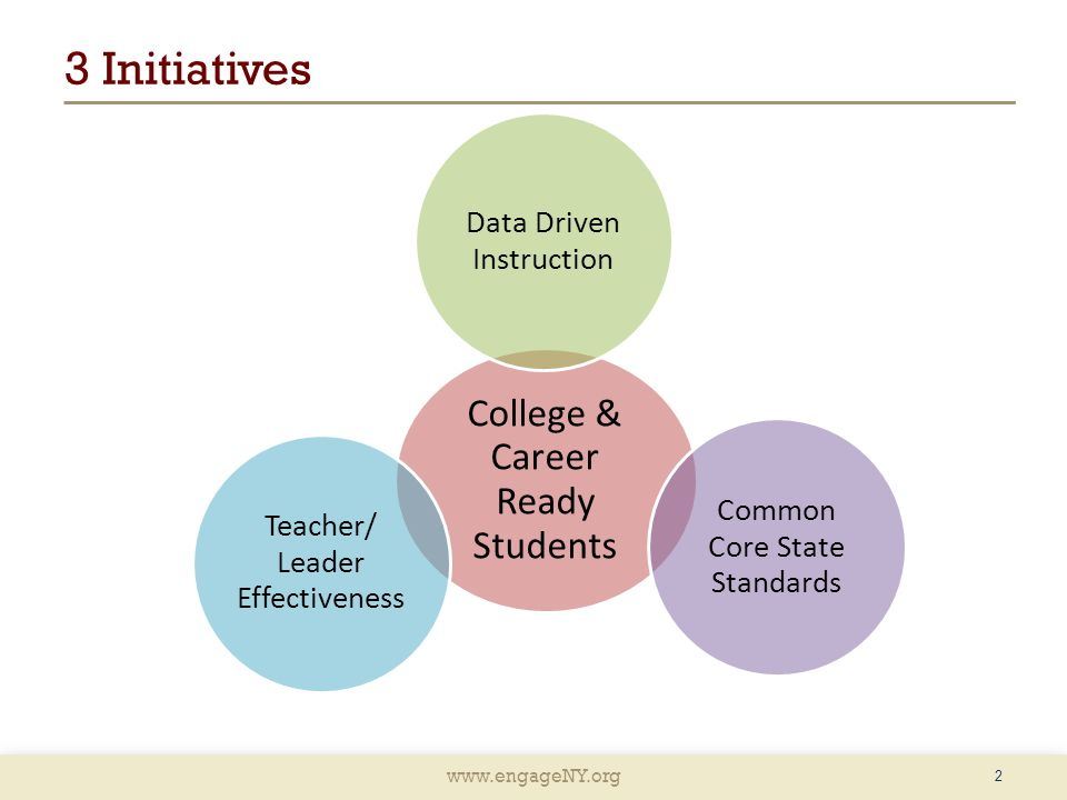 www.engageNY.org 3 Initiatives College & Career Ready Students Data Driven Instruction Common Core State Standards Teacher/ Leader Effectiveness 2