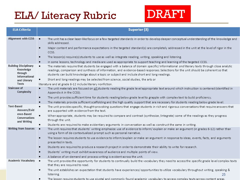 www.engageNY.org ELA/ Literacy Rubric ELA Criteria Superior (3) Alignment with CCSS  The unit has a clear laser-like focus on a few targeted standard