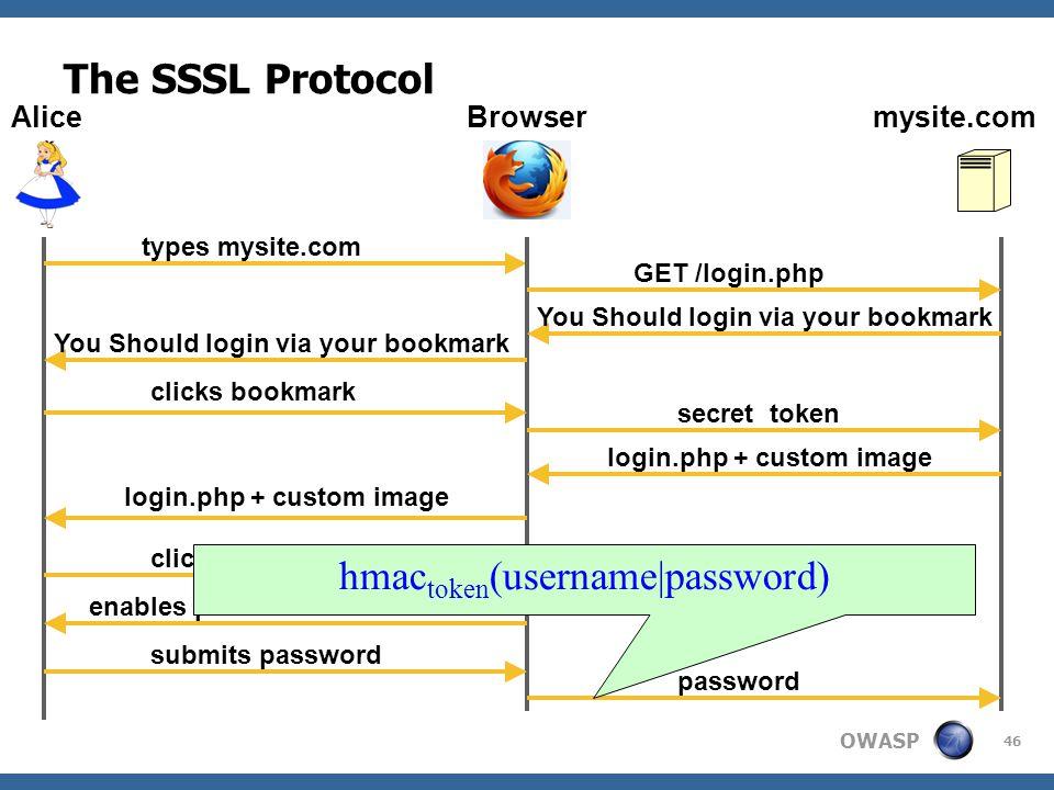 OWASP 46 The SSSL Protocol AliceBrowsermysite.com types mysite.com GET /login.php You Should login via your bookmark clicks bookmark secret token login.php + custom image You Should login via your bookmark clicks image enables password submission submits password password hmac token (username|password)