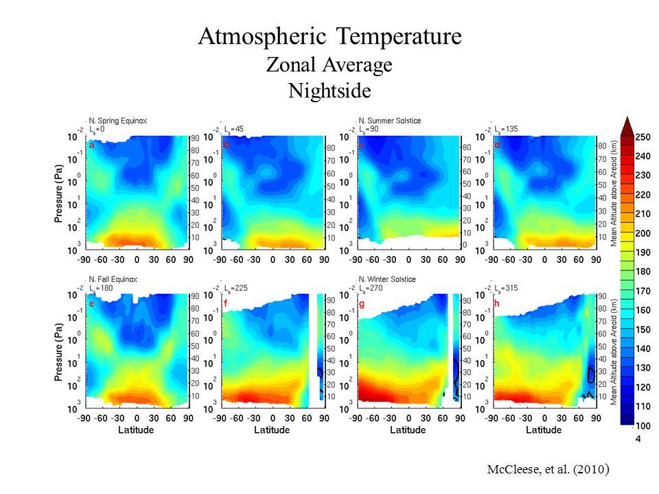 McCleese, et al. (2010 ) Atmospheric Temperature Zonal Average Nightside