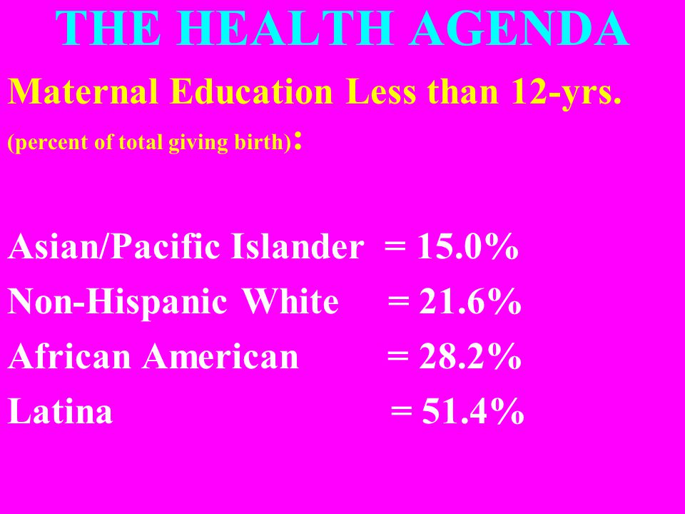 THE HEALTH AGENDA Maternal Education Less than 12-yrs.