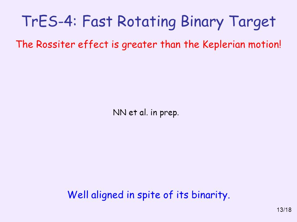 TrES-4: Fast Rotating Binary Target 13/18 NN et al. in prep. The Rossiter effect is greater than the Keplerian motion! Well aligned in spite of its bi