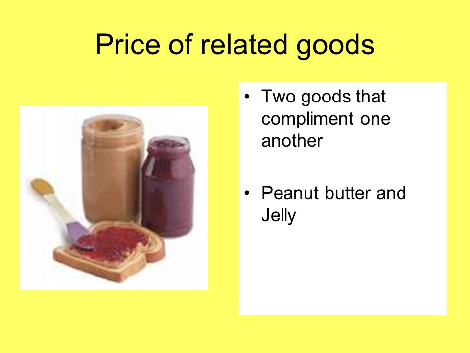 Price of related goods Two goods that compliment one another Peanut butter and Jelly