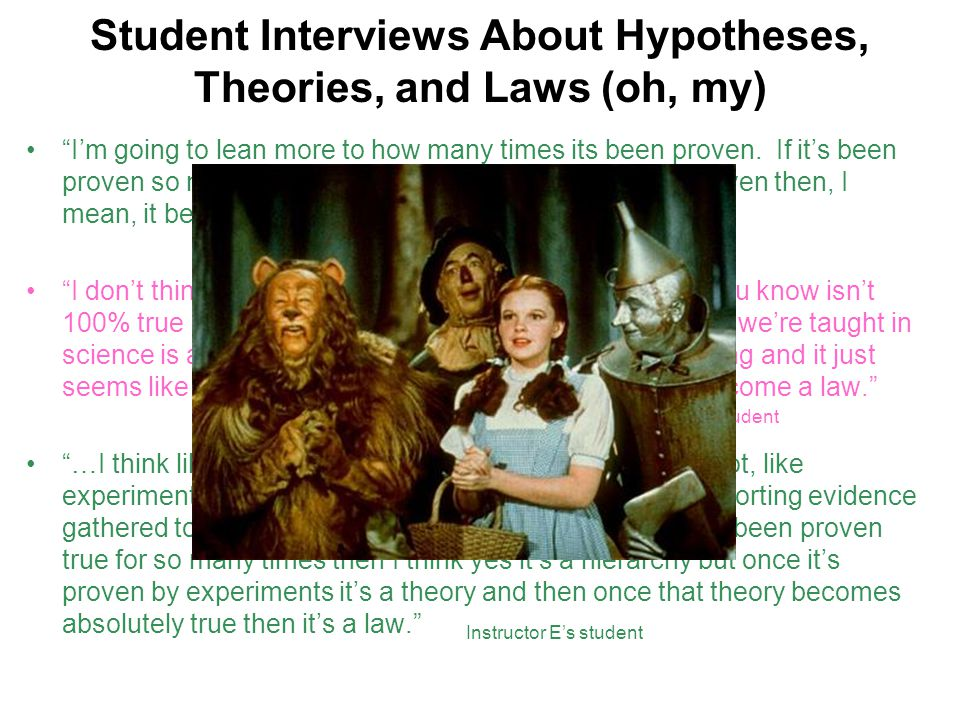 Student Interviews About Hypotheses, Theories, and Laws (oh, my) I'm going to lean more to how many times its been proven.